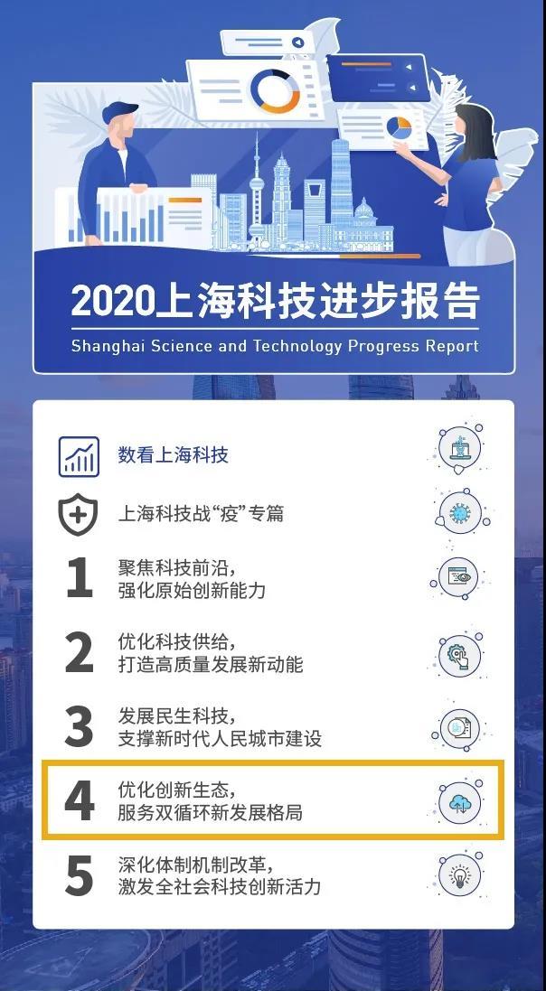 图看《2020上海科技进步报告》④1.jpg